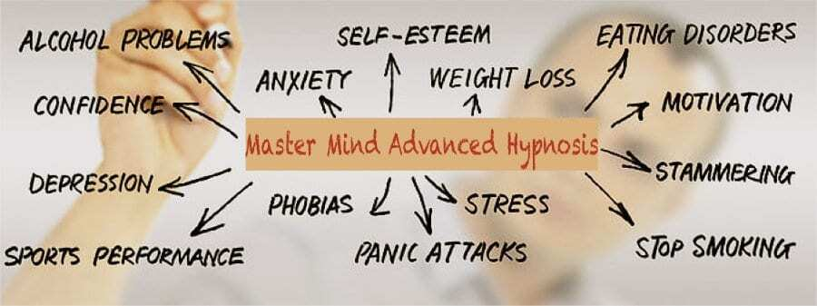 Anxiety phobias stress hypnosis hypnotherapy 14221 Buffalo